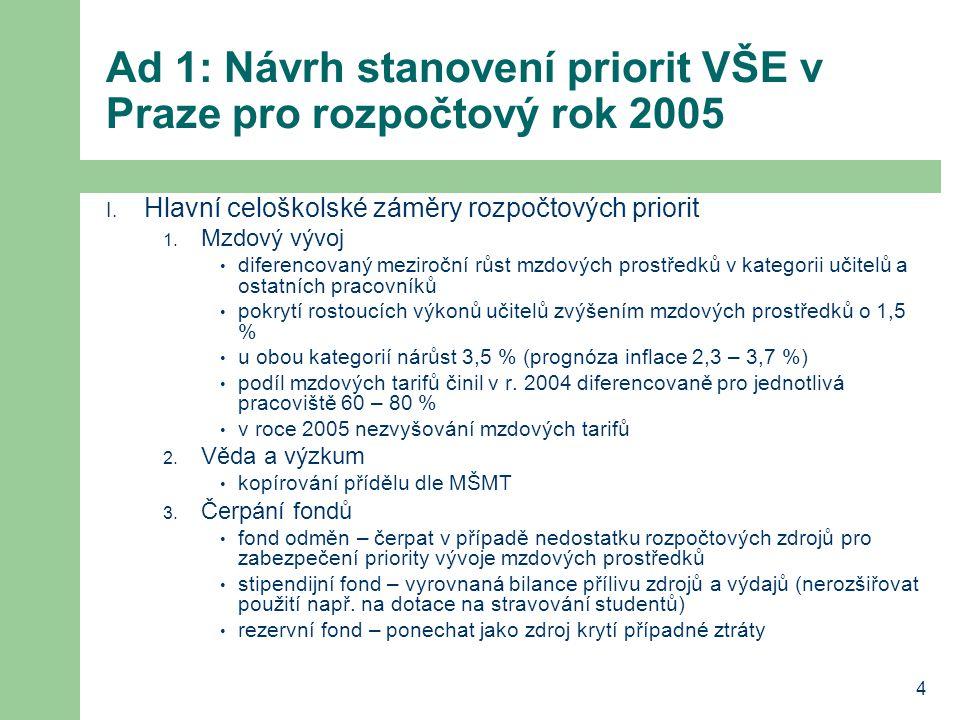 4 Ad 1: Návrh stanovení priorit VŠE v Praze pro rozpočtový rok 2005 I. Hlavní celoškolské záměry rozpočtových priorit 1. Mzdový vývoj diferencovaný me