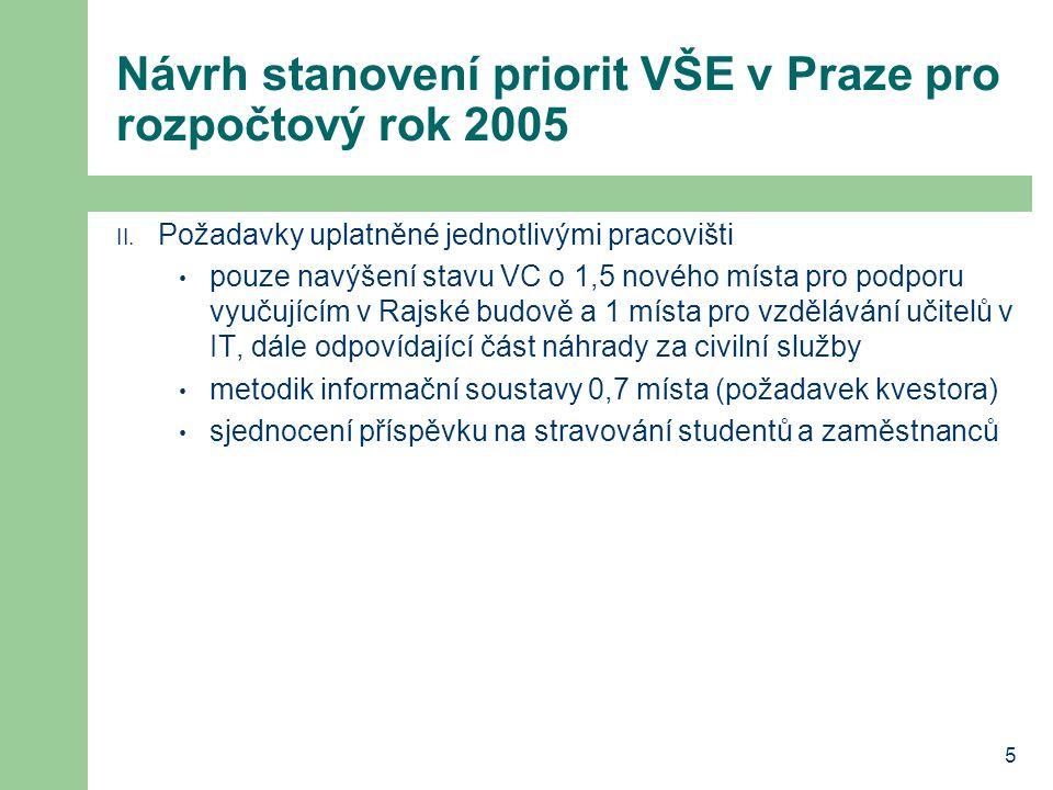 5 Návrh stanovení priorit VŠE v Praze pro rozpočtový rok 2005 II. Požadavky uplatněné jednotlivými pracovišti pouze navýšení stavu VC o 1,5 nového mís
