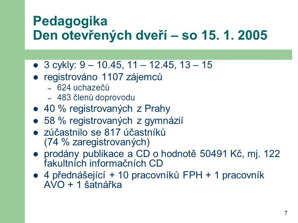 7 Pedagogika Den otevřených dveří – so 15. 1. 2005 3 cykly: 9 – 10.45, 11 – 12.45, 13 – 15 registrováno 1107 zájemců – 624 uchazečů – 483 členů doprov