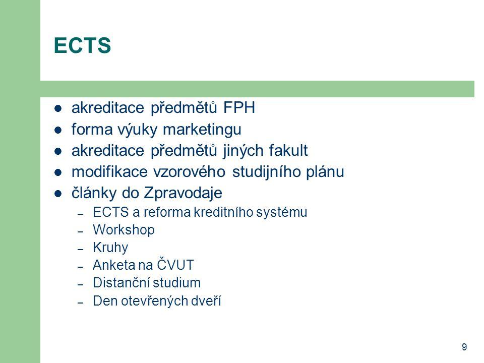 9 ECTS akreditace předmětů FPH forma výuky marketingu akreditace předmětů jiných fakult modifikace vzorového studijního plánu články do Zpravodaje – ECTS a reforma kreditního systému – Workshop – Kruhy – Anketa na ČVUT – Distanční studium – Den otevřených dveří