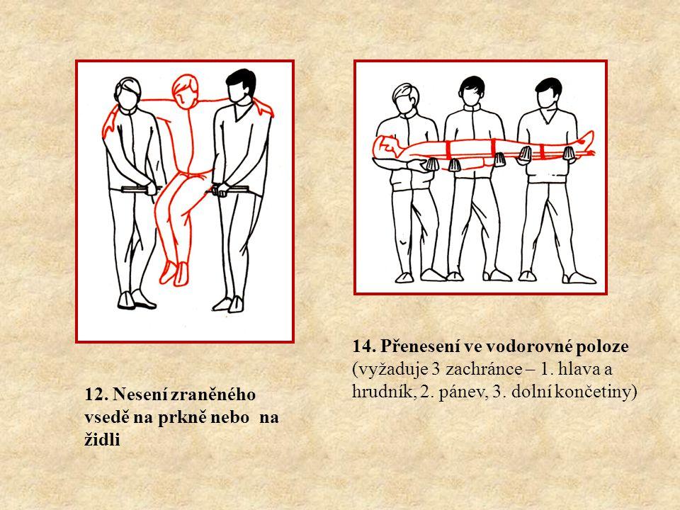 12. Nesení zraněného vsedě na prkně nebo na židli 14. Přenesení ve vodorovné poloze (vyžaduje 3 zachránce – 1. hlava a hrudník, 2. pánev, 3. dolní kon
