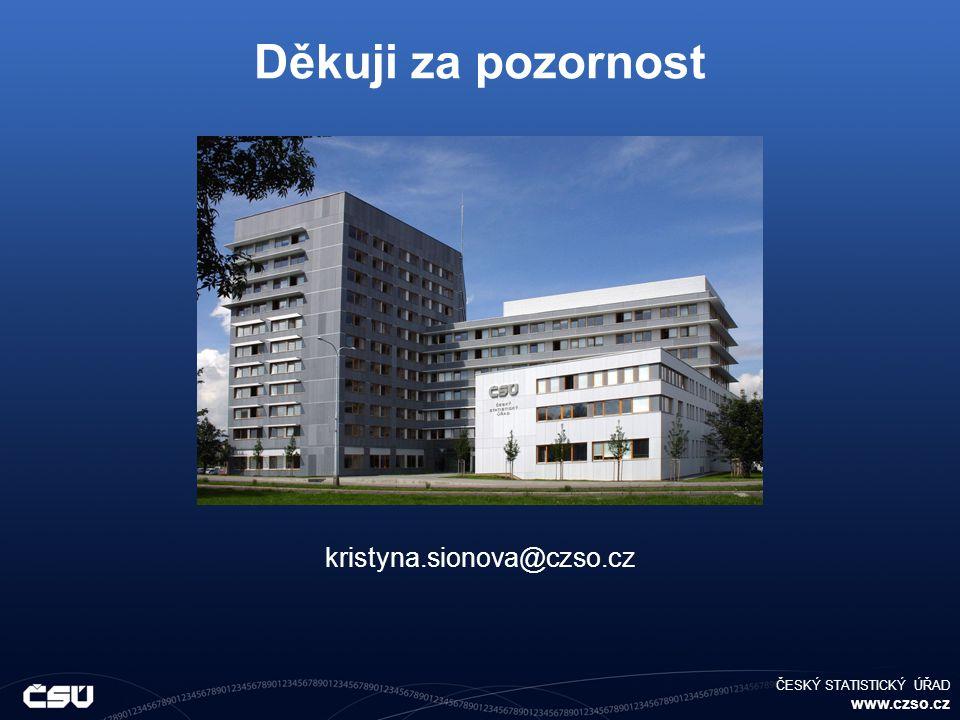 ČESKÝ STATISTICKÝ ÚŘAD www.czso.cz Děkuji za pozornost kristyna.sionova@czso.cz