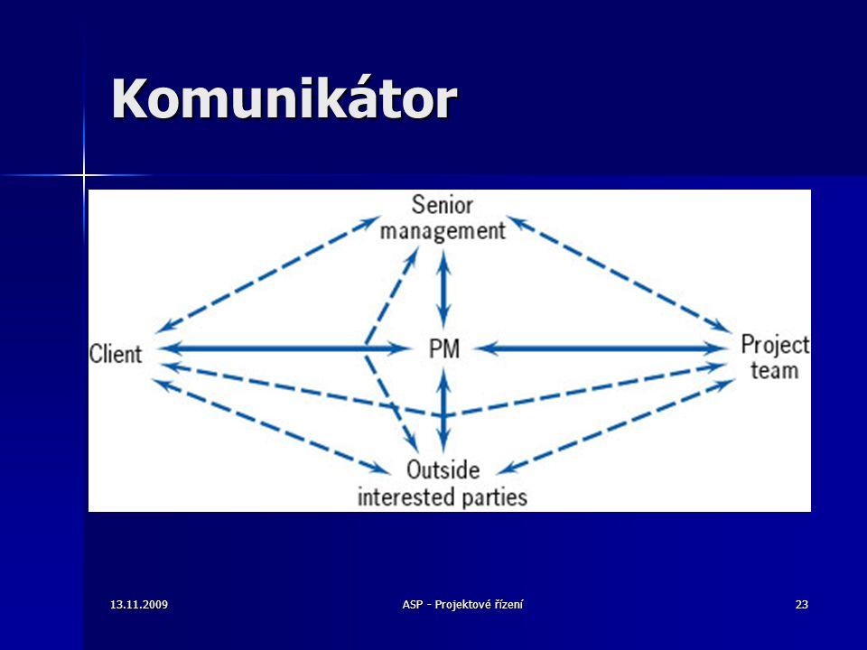 Komunikátor 13.11.200923ASP - Projektové řízení