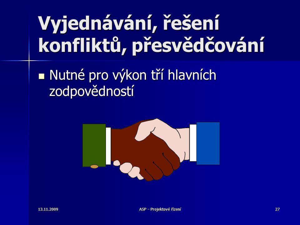 Vyjednávání, řešení konfliktů, přesvědčování Nutné pro výkon tří hlavních zodpovědností Nutné pro výkon tří hlavních zodpovědností 13.11.200927ASP - P