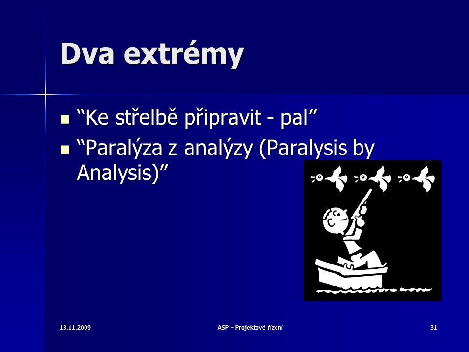 """Dva extrémy """"Ke střelbě připravit - pal"""" """"Ke střelbě připravit - pal"""" """"Paralýza z analýzy (Paralysis by Analysis)"""" """"Paralýza z analýzy (Paralysis by A"""