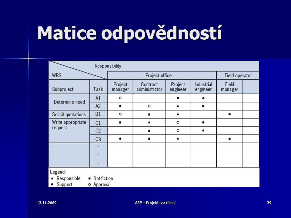 Matice odpovědností 13.11.200939ASP - Projektové řízení