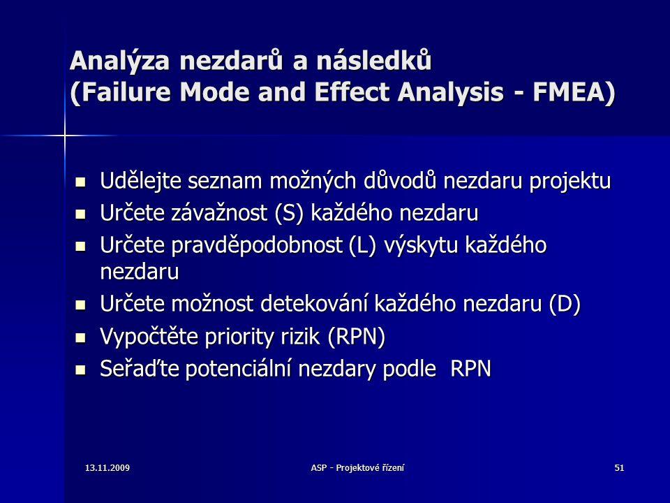 Analýza nezdarů a následků (Failure Mode and Effect Analysis - FMEA) Udělejte seznam možných důvodů nezdaru projektu Udělejte seznam možných důvodů ne