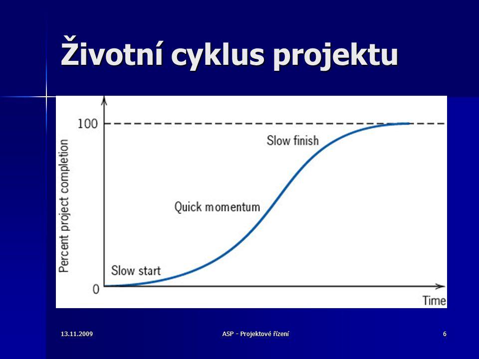 Kdy ukončit projekt Ochota organizace investovat zdroje (čas, náklady, …) na ukončení projektu Ochota organizace investovat zdroje (čas, náklady, …) na ukončení projektu Stupeň plnění cílů Stupeň plnění cílů 13.11.200987ASP - Projektové řízení