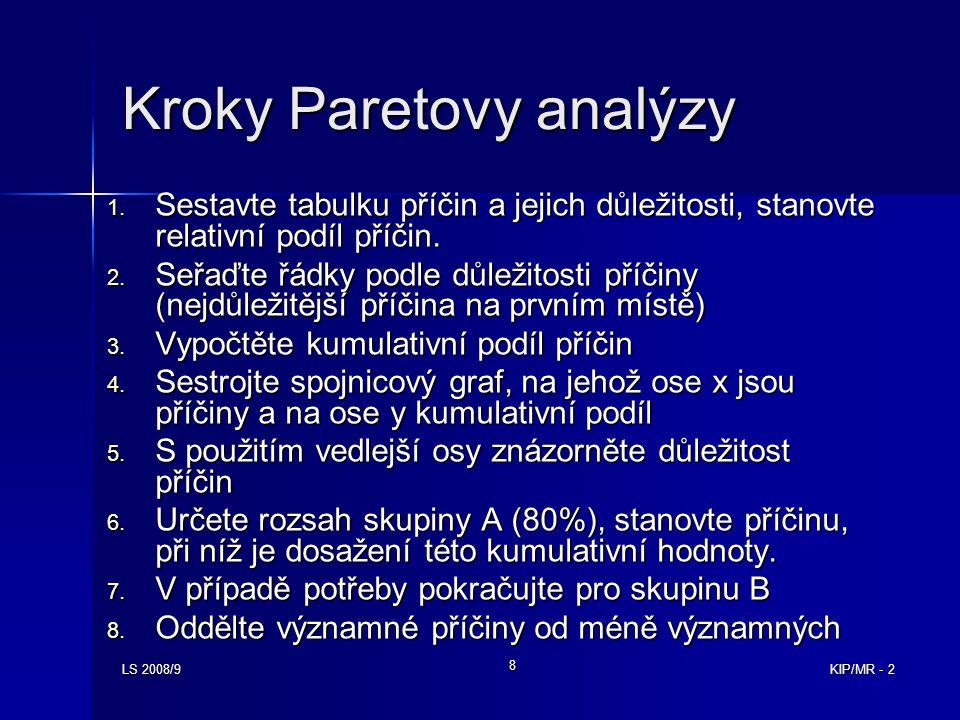 LS 2008/9 8 KIP/MR - 2 Kroky Paretovy analýzy 1. Sestavte tabulku příčin a jejich důležitosti, stanovte relativní podíl příčin. 2. Seřaďte řádky podle