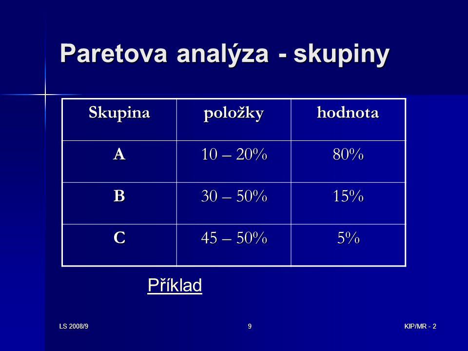 LS 2008/910KIP/MR - 2 Paretova analýza – př.