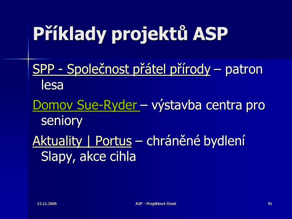 Příklady projektů ASP SPP - Společnost přátel přírodySPP - Společnost přátel přírody – patron lesa SPP - Společnost přátel přírody Domov Sue-Ryder – v