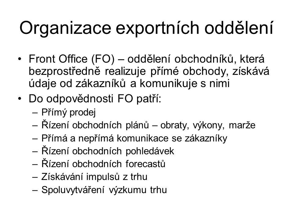 Organizace exportních oddělení Front Office (FO) – oddělení obchodníků, která bezprostředně realizuje přímé obchody, získává údaje od zákazníků a komunikuje s nimi Do odpovědnosti FO patří: –Přímý prodej –Řízení obchodních plánů – obraty, výkony, marže –Přímá a nepřímá komunikace se zákazníky –Řízení obchodních pohledávek –Řízení obchodních forecastů –Získávání impulsů z trhu –Spoluvytváření výzkumu trhu