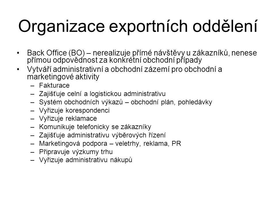 Organizace exportních oddělení Back Office (BO) – nerealizuje přímé návštěvy u zákazníků, nenese přímou odpovědnost za konkrétní obchodní případy Vytváří administrativní a obchodní zázemí pro obchodní a marketingové aktivity –Fakturace –Zajišťuje celní a logistickou administrativu –Systém obchodních výkazů – obchodní plán, pohledávky –Vyřizuje korespondenci –Vyřizuje reklamace –Komunikuje telefonicky se zákazníky –Zajišťuje administrativu výběrových řízení –Marketingová podpora – veletrhy, reklama, PR –Připravuje výzkumy trhu –Vyřizuje administrativu nákupů
