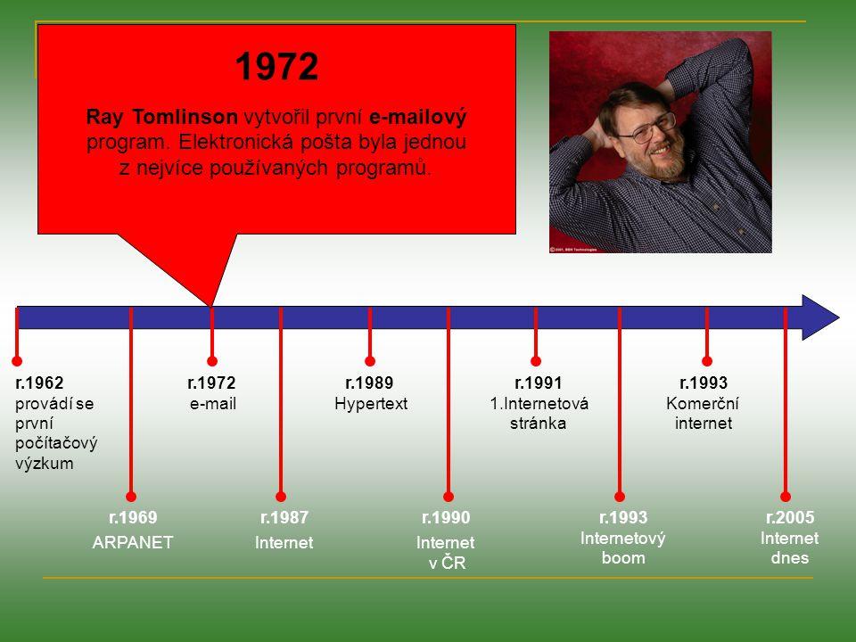r.1962 provádí se první počítačový výzkum r.1969 ARPANET r.1972 e-mail r.1987 Internet r.1989 Hypertext r.1991 1.Internetová stránka r.1990 Internet v ČR r.1993 Internetový boom r.1993 Komerční internet r.2005 Internet dnes 1987 Vzniká pojem INTERNET: inter (z latiny) = mezi net (z angličtiny) = pavučina,síť