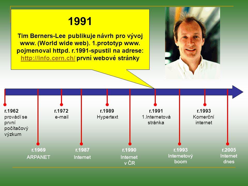 r.1962 provádí se první počítačový výzkum r.1969 ARPANET r.1972 e-mail r.1987 Internet r.1989 Hypertext r.1991 1.Internetová stránka r.1990 Internet v ČR r.1993 Internetový boom r.1993 Komerční internet r.2005 Internet dnes 1993 Probíhá internetový boom.