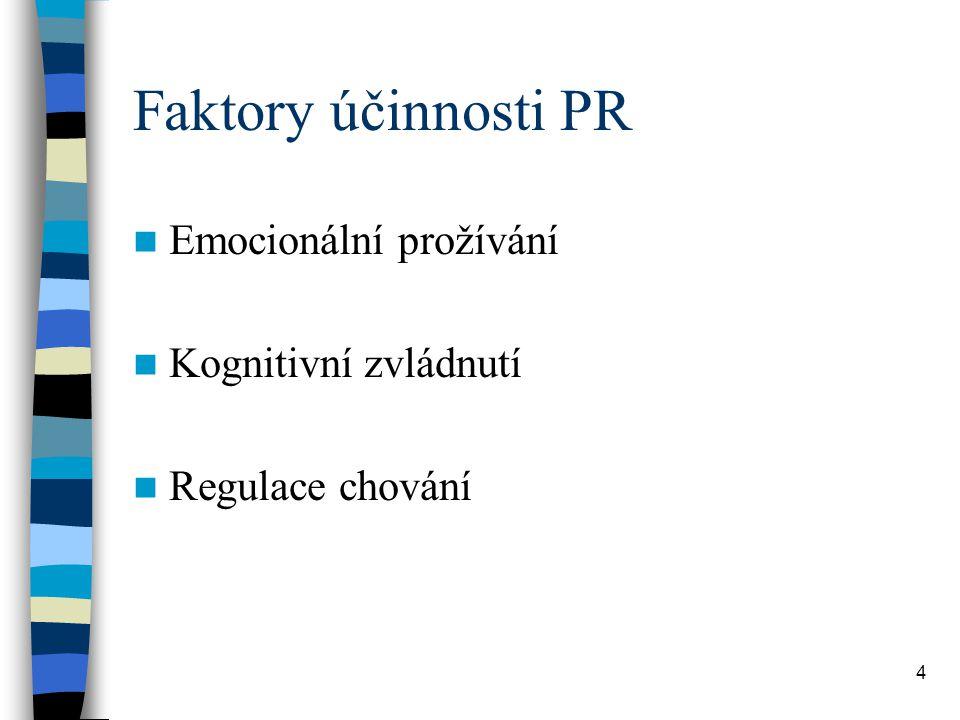 4 Faktory účinnosti PR Emocionální prožívání Kognitivní zvládnutí Regulace chování