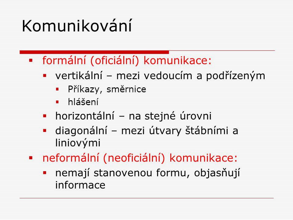 Komunikování  formální (oficiální) komunikace:  vertikální – mezi vedoucím a podřízeným  Příkazy, směrnice  hlášení  horizontální – na stejné úrovni  diagonální – mezi útvary štábními a liniovými  neformální (neoficiální) komunikace:  nemají stanovenou formu, objasňují informace