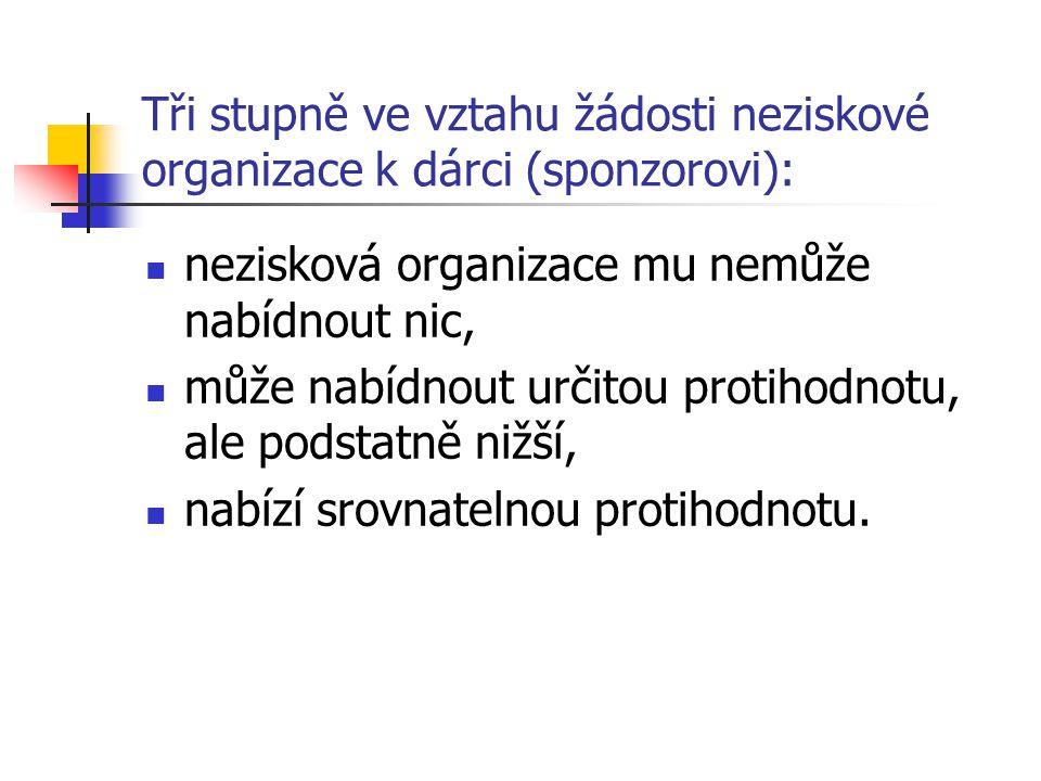 Tři stupně ve vztahu žádosti neziskové organizace k dárci (sponzorovi): nezisková organizace mu nemůže nabídnout nic, může nabídnout určitou protihodn