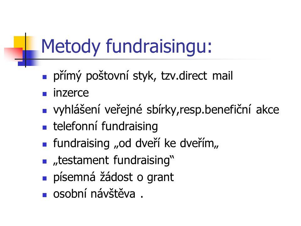 """Metody fundraisingu: přímý poštovní styk, tzv.direct mail inzerce vyhlášení veřejné sbírky,resp.benefiční akce telefonní fundraising fundraising """"od d"""