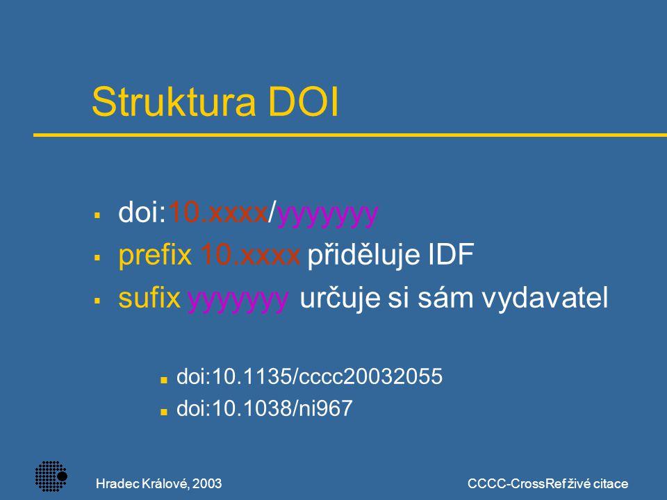 Hradec Králové, 2003CCCC-CrossRef živé citace Struktura DOI  doi:10.xxxx/yyyyyyy  prefix 10.xxxx přiděluje IDF  sufix yyyyyyy určuje si sám vydavatel doi:10.1135/cccc20032055 doi:10.1038/ni967