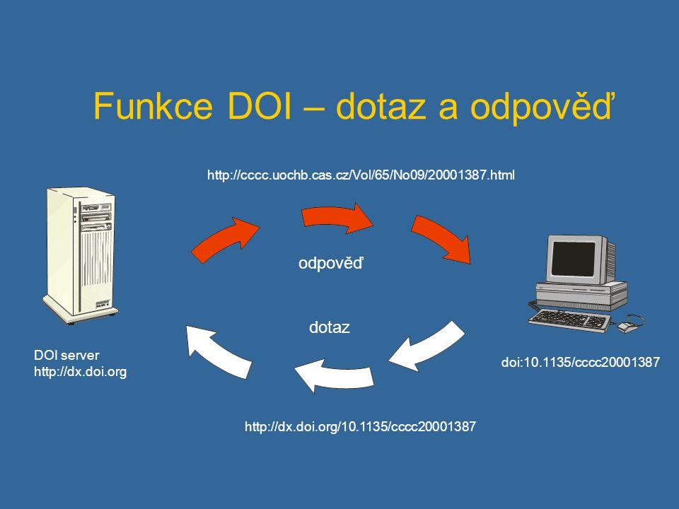 Funkce DOI – dotaz a odpověď odpověď dotaz DOI server http://dx.doi.org doi:10.1135/cccc20001387 http://dx.doi.org/10.1135/cccc20001387 http://cccc.uochb.cas.cz/Vol/65/No09/20001387.html