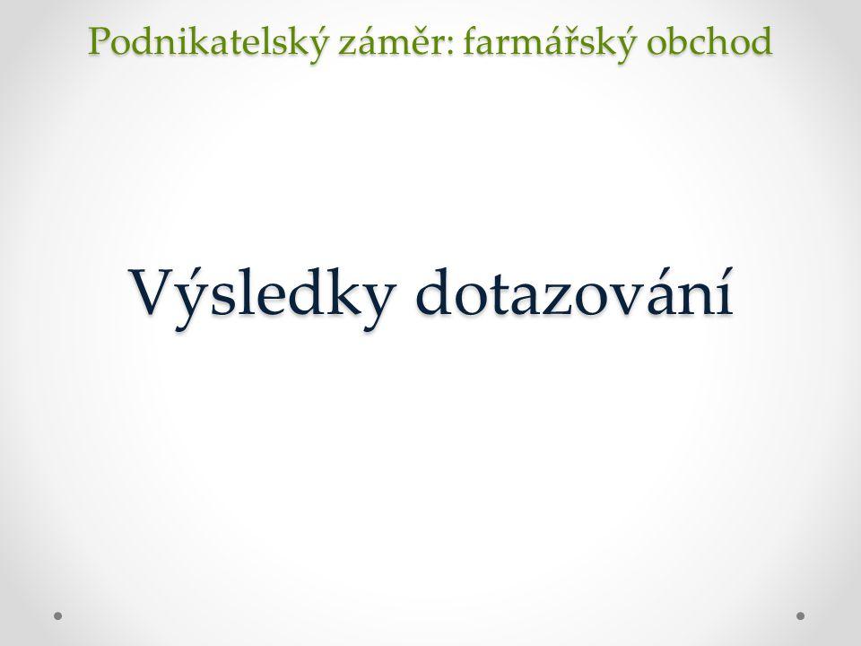 Podnikatelský záměr: farmářský obchod Výsledky dotazování