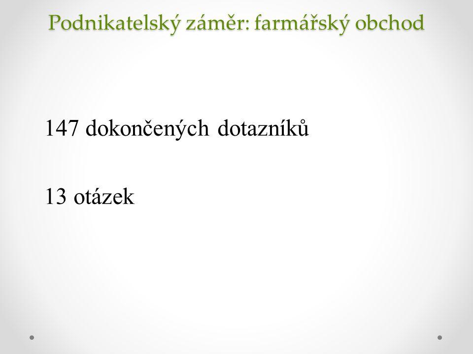 Podnikatelský záměr: farmářský obchod 147 dokončených dotazníků 13 otázek