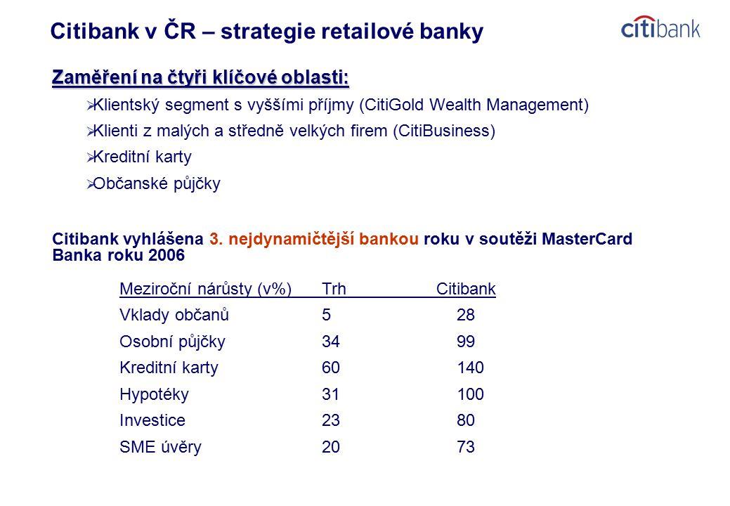 Citibank v ČR – strategie retailové banky Zaměření na čtyři klíčové oblasti:  Klientský segment s vyššími příjmy (CitiGold Wealth Management)  Klienti z malých a středně velkých firem (CitiBusiness)  Kreditní karty  Občanské půjčky Citibank vyhlášena 3.