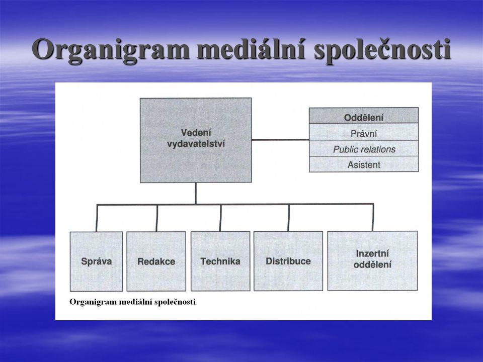 Organigram mediální společnosti