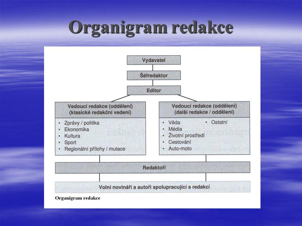 Organigram redakce