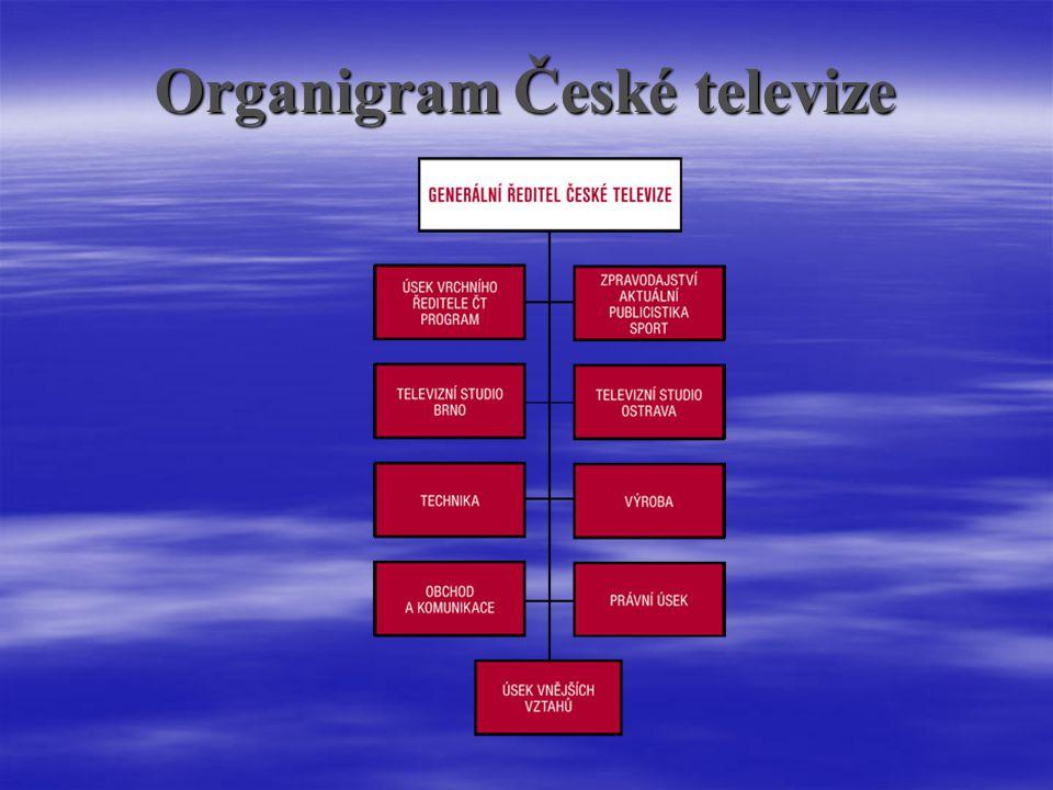 Organigram České televize