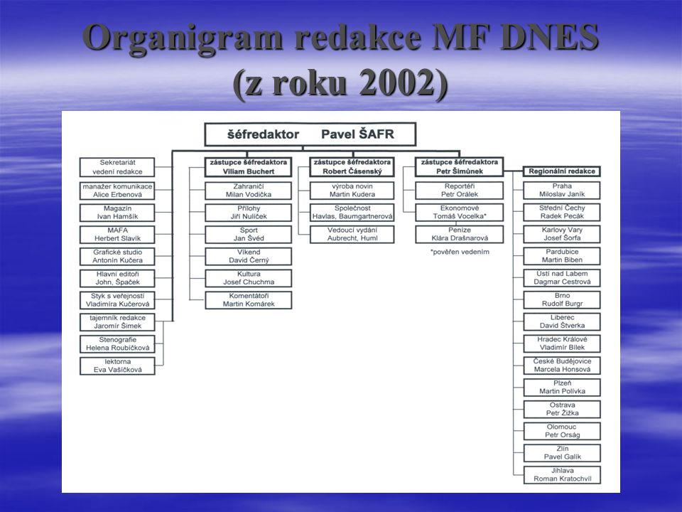 Organigram redakce MF DNES (z roku 2002)