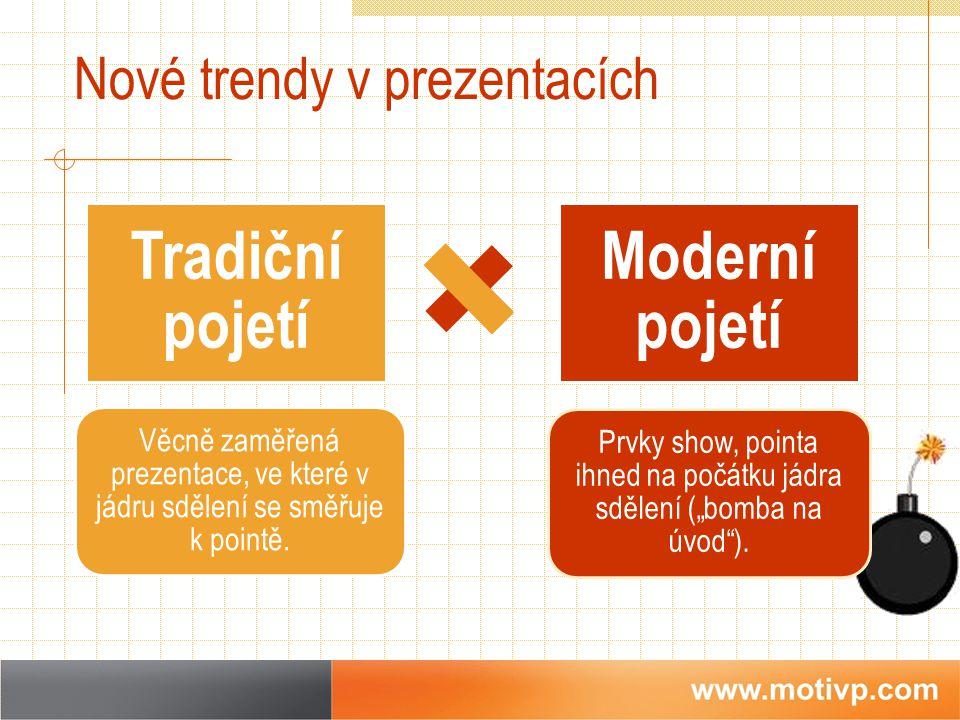 Nové trendy v prezentacích Tradiční pojetí Moderní pojetí Věcně zaměřená prezentace, ve které v jádru sdělení se směřuje k pointě. Prvky show, pointa