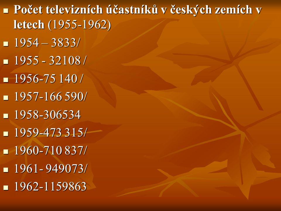 Počet televizních účastníků v českých zemích v letech (1955-1962) Počet televizních účastníků v českých zemích v letech (1955-1962) 1954 – 3833/ 1954
