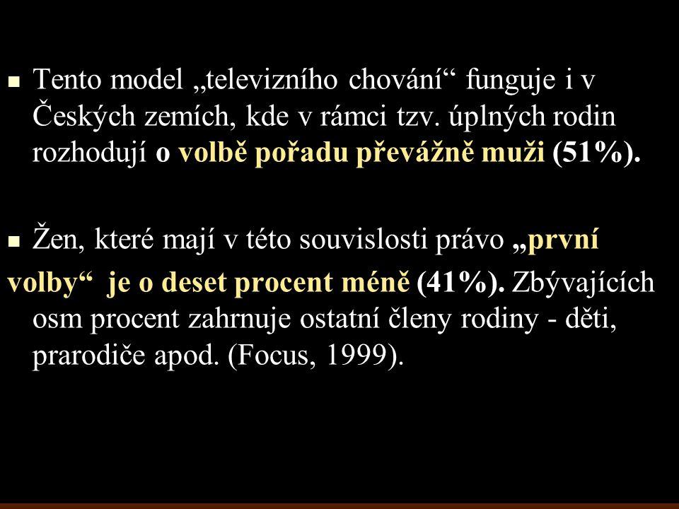 """Tento model """"televizního chování funguje i v Českých zemích, kde v rámci tzv."""
