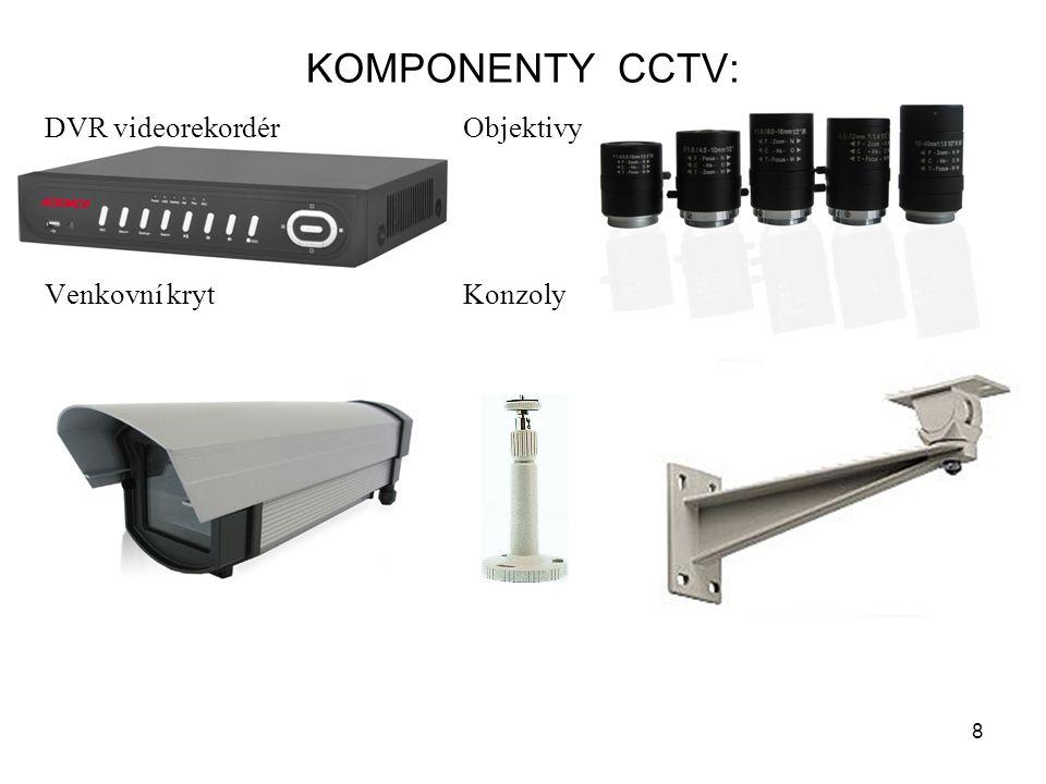 KOMPONENTY CCTV: DVR videorekordérObjektivy Venkovní krytKonzoly 8