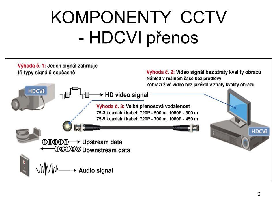 KOMPONENTY CCTV - HDCVI přenos 9