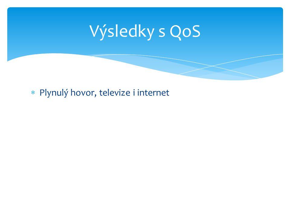  Plynulý hovor, televize i internet Výsledky s QoS