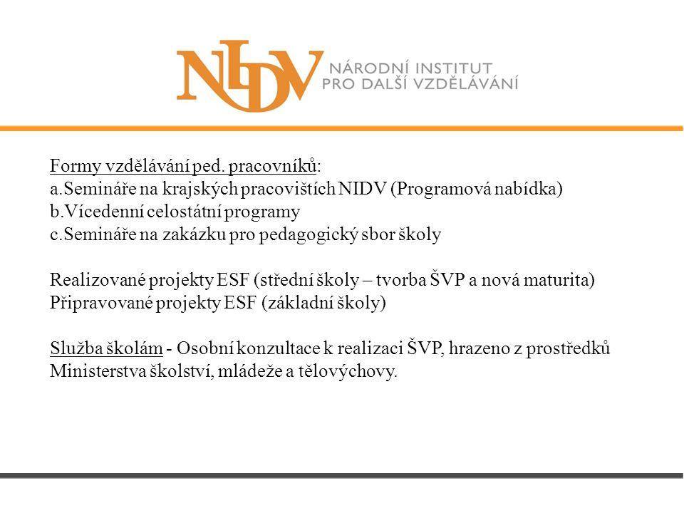 Děkuji Vám za pozornost.Tým pracovníků NIDV, krajské pracoviště Liberec Ing.