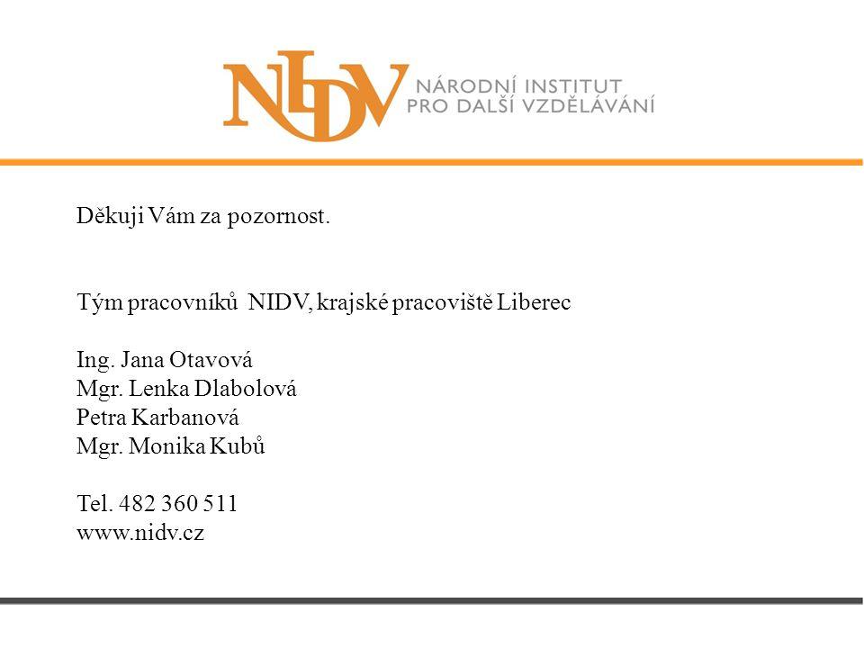 Děkuji Vám za pozornost. Tým pracovníků NIDV, krajské pracoviště Liberec Ing.