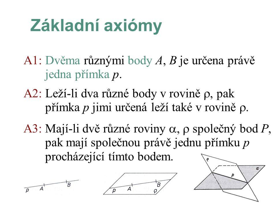 Základní axiómy A1: Dvěma různými body A, B je určena právě jedna přímka p.