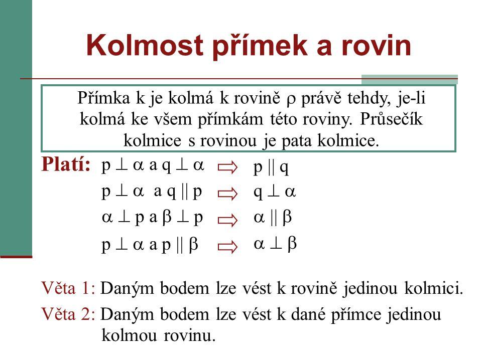 p  q Platí: Věta 1: Daným bodem lze vést k rovině jedinou kolmici.