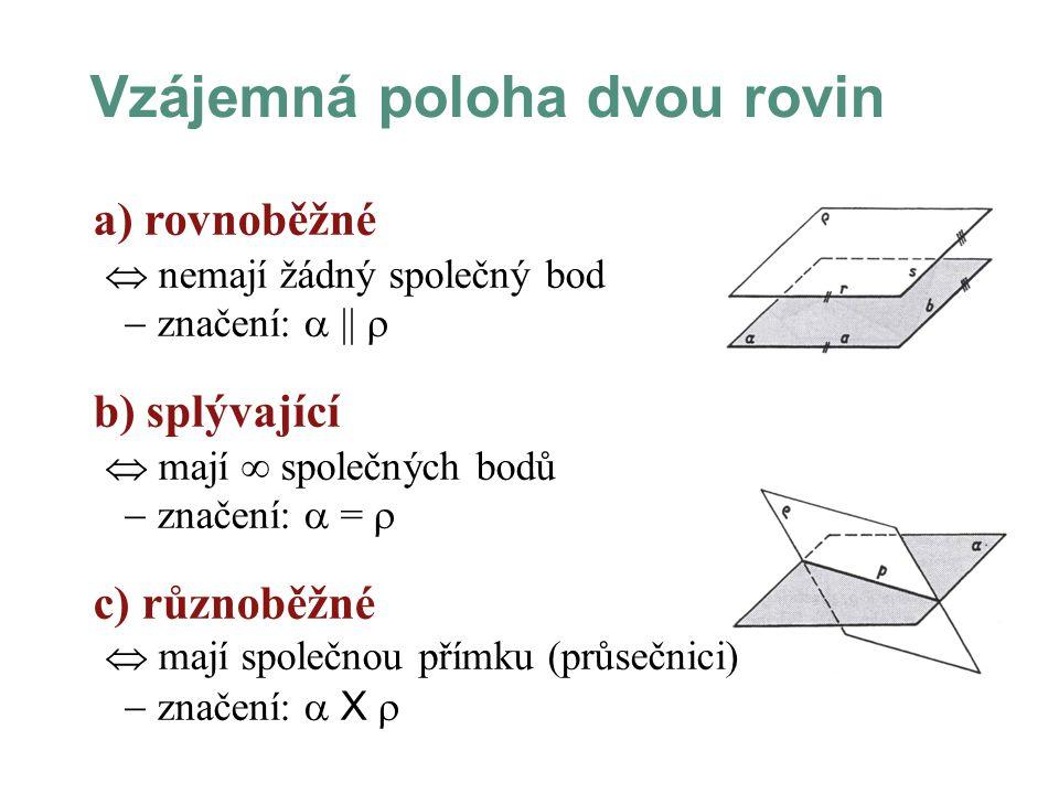 a) rovnoběžné  nemají žádný společný bod  značení:  ||  Vzájemná poloha dvou rovin b) splývající  mají  společných bodů  značení:  =  c) různoběžné  mají společnou přímku (průsečnici)  značení:  X 