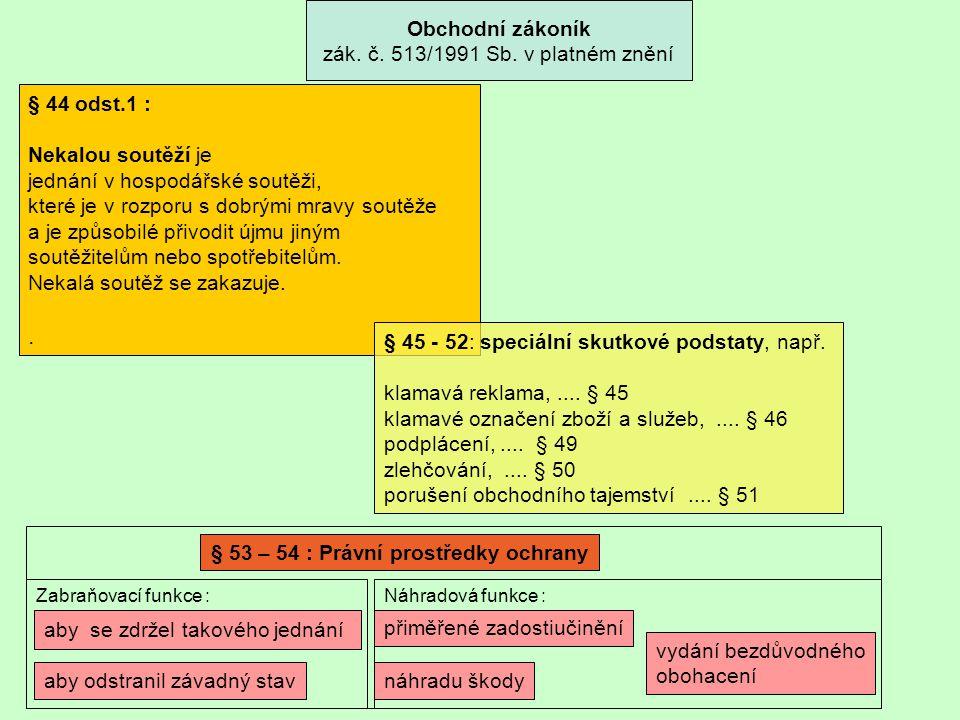Obchodní zákoník zák. č. 513/1991 Sb.