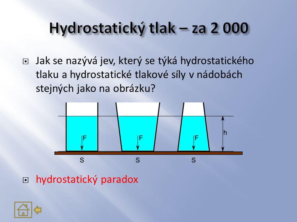  Jak se nazývá jev, který se týká hydrostatického tlaku a hydrostatické tlakové síly v nádobách stejných jako na obrázku?  hydrostatický paradox