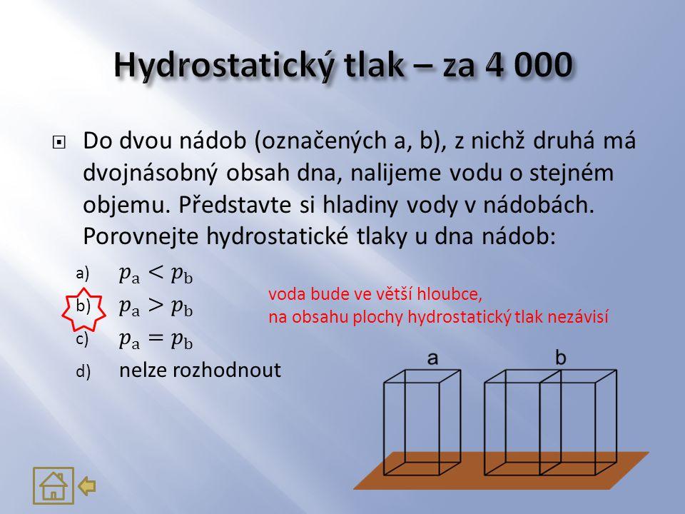 voda bude ve větší hloubce, na obsahu plochy hydrostatický tlak nezávisí