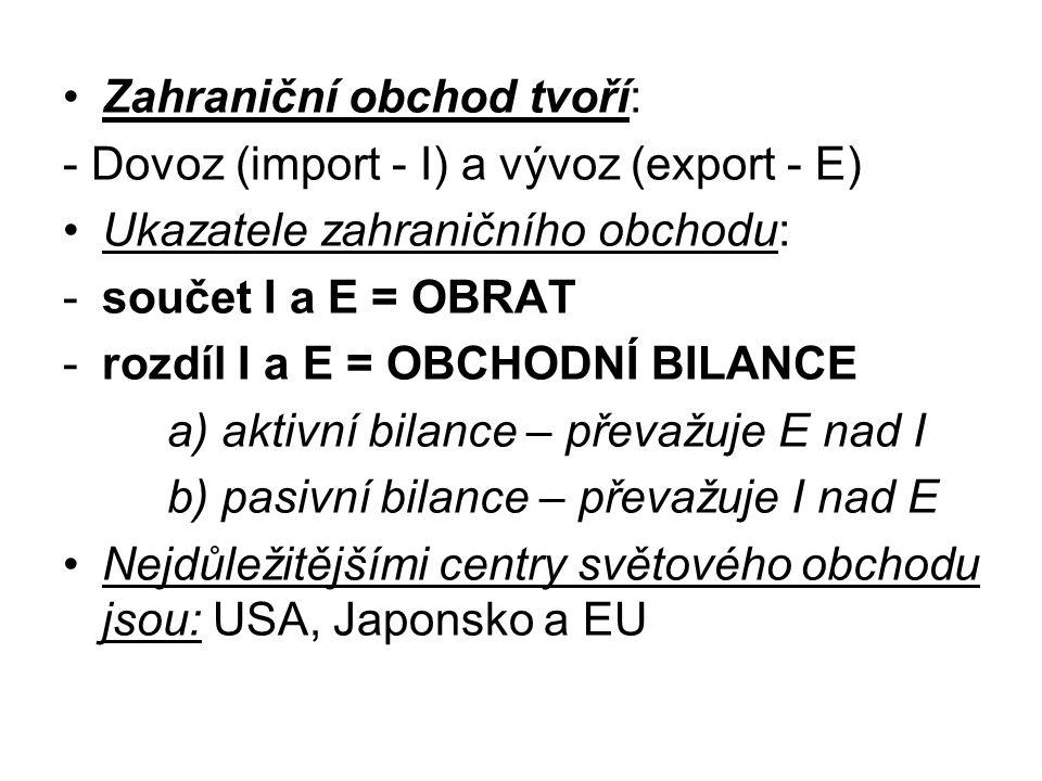 Zahraniční obchod tvoří: - Dovoz (import - I) a vývoz (export - E) Ukazatele zahraničního obchodu: -součet I a E = OBRAT -rozdíl I a E = OBCHODNÍ BILA