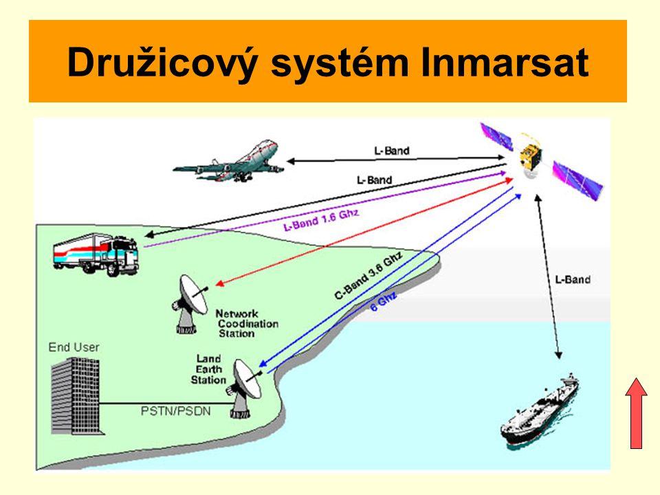 Družicový systém Inmarsat