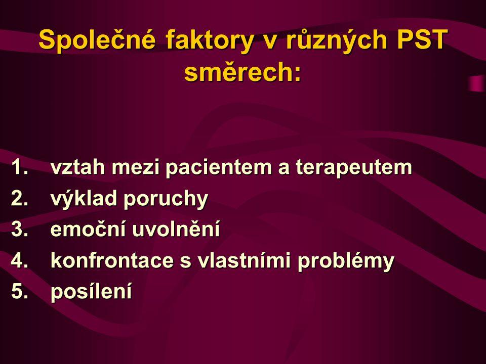 Společné faktory v různých PST směrech: 1. vztah mezi pacientem a terapeutem 2. výklad poruchy 3. emoční uvolnění 4. konfrontace s vlastními problémy