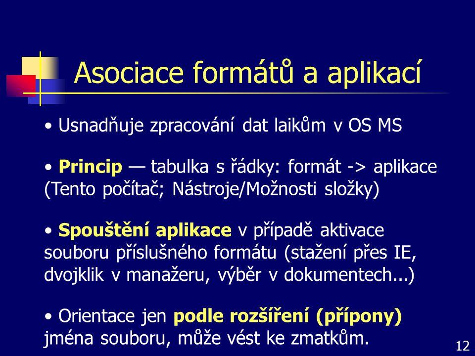 Asociace formátů a aplikací Usnadňuje zpracování dat laikům v OS MS Princip — tabulka s řádky: formát -> aplikace (Tento počítač; Nástroje/Možnosti sl
